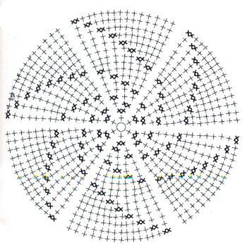 Вязание круга крючком схема